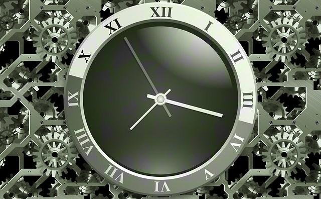 czas zegar
